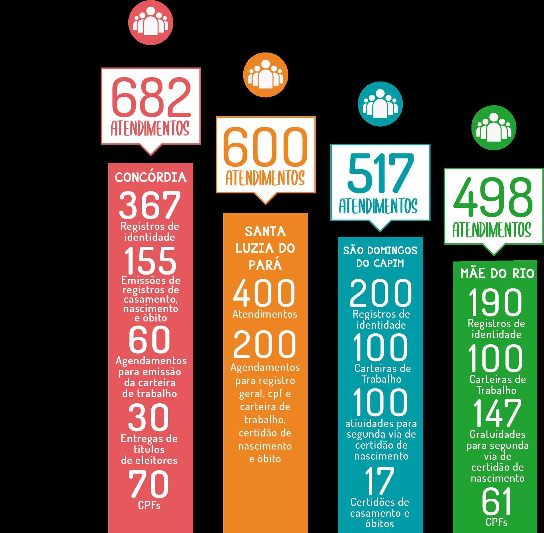 Infográfico - caravana de direitos humanos 2019